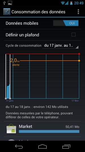 Android 4.0 Ice Cream Sandwich consommation de données