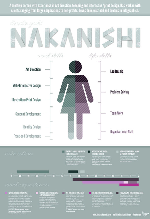 CV Infographie