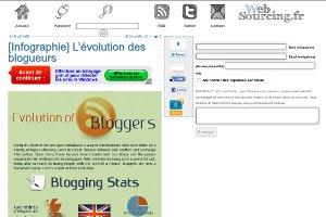 [Infographie] L'évolution des blogueurs