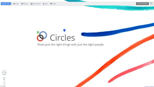 Google+ cercles