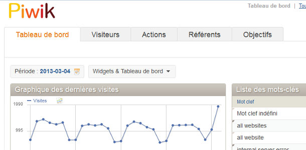 Alternative Google Analytics