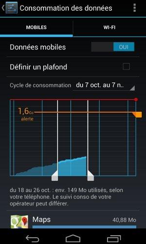 Android Surveille ta consommation de données