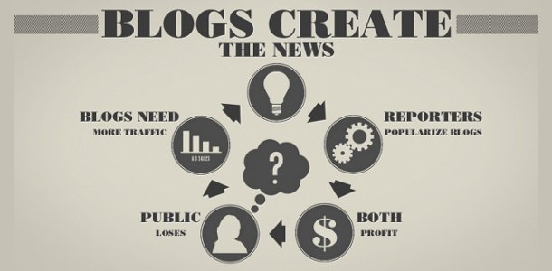 Influençables, les blogueurs ?