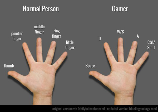 Main normale VS main de gamer