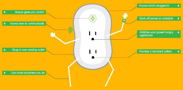 Prises électriques modlet