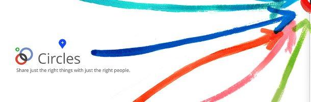 Cercles Google+