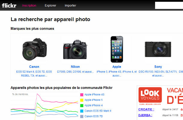 Flickr appareil photo