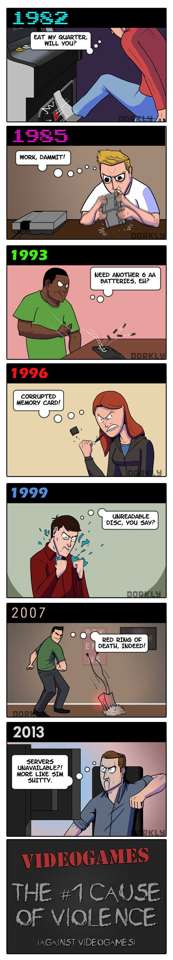 Les jeux vidéo : une histoire de violence
