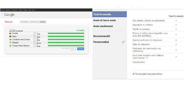 Google+ VS Facebook confidentialité