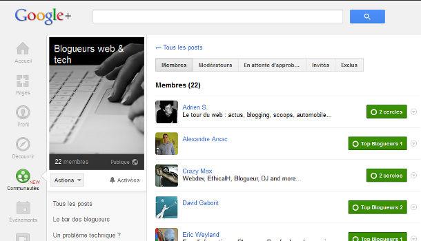 Google+ communautés membres