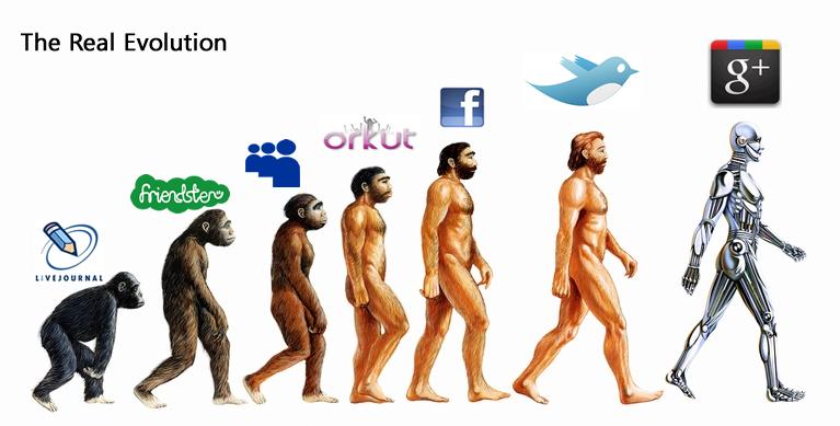 Evolution des réseaux sociaux