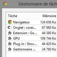 Chrome gestionnaire de tâches