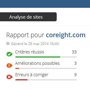 Outils blogueur analyse