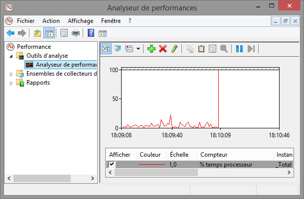 outils Windows analyseur de performances