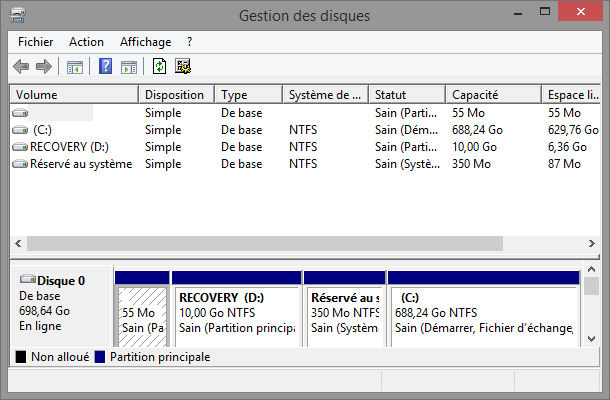 Outils Windows gestion des disques