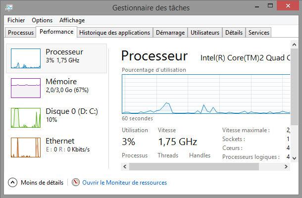 Outils Windows gestionnaire des tâches performances