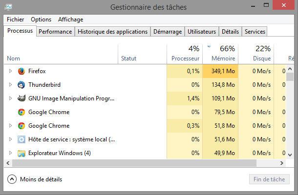 Outils Windows gestionnaire des tâches