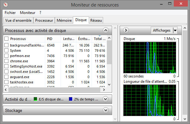 Outil Windows Moniteur de ressources