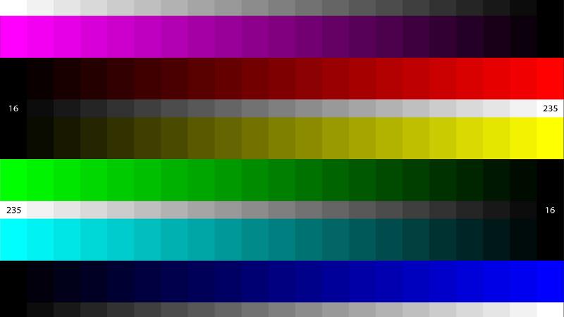 mire reglage tv
