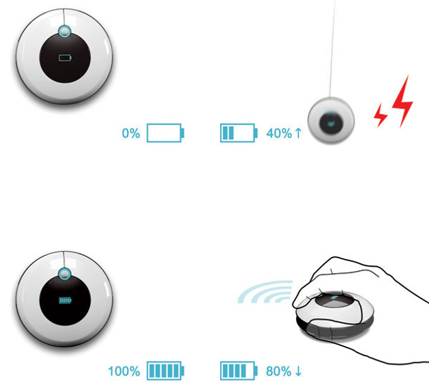 Fun : une souris Yo-yo