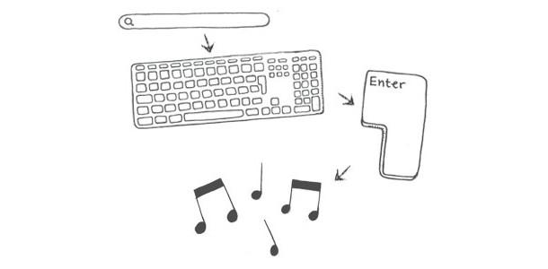 Spotify raccourcis claviers