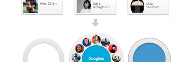 10 bonnes pratiques pour se faire encercler sur Google+