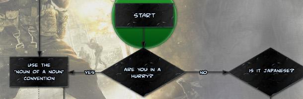 Nommer jeu vidéo
