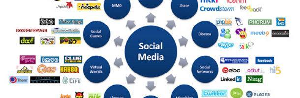 Quelques chiffres récents sur les médias sociaux