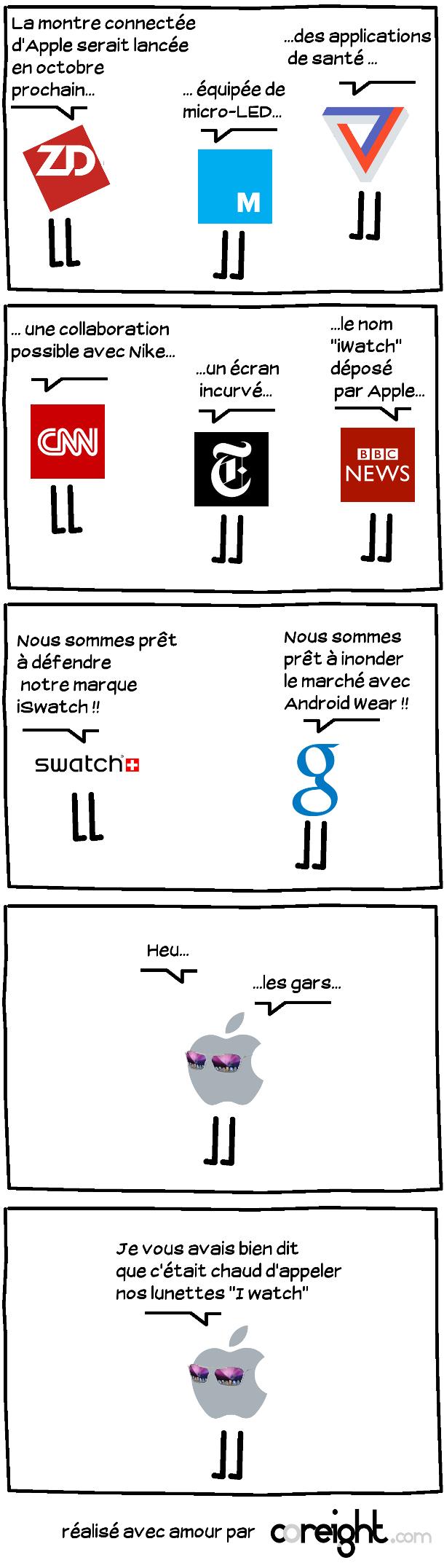 Technotroll #4 : quand ils s'enflamment pour l'iWatch