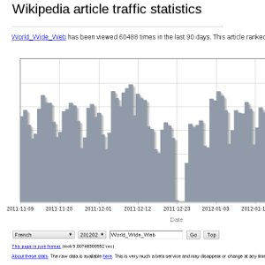 Wikipedia statistiques