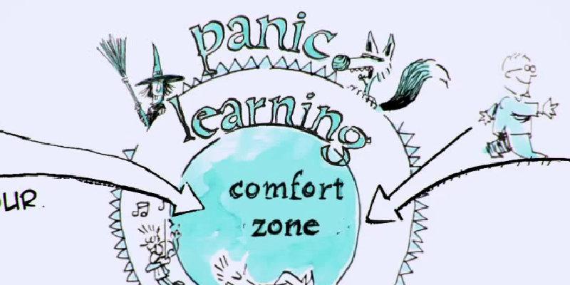 La zone de non-expérience, ou zone de panique